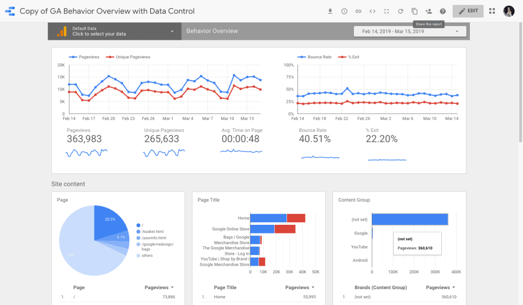 50+ FREE Data Studio Templates to Automate SEO Reporting +