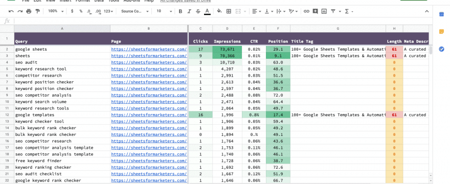 How to improve organic CTR with Google Sheets